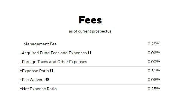 資產配置-AOA管理費