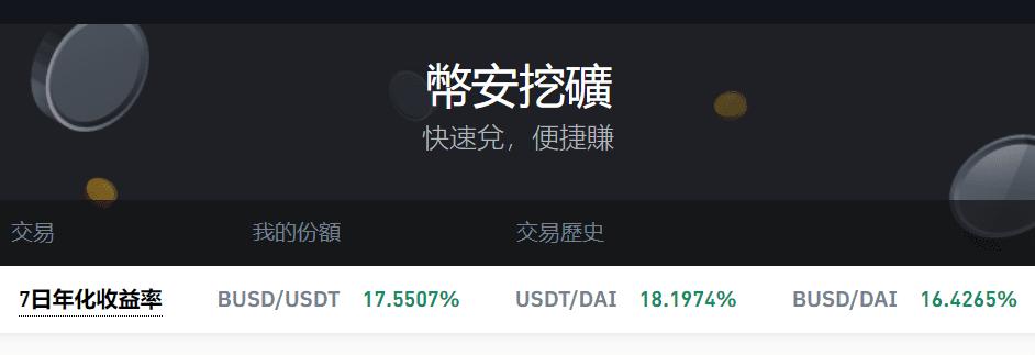 幣安 DeFi 流動性挖礦年化收益:16~18%