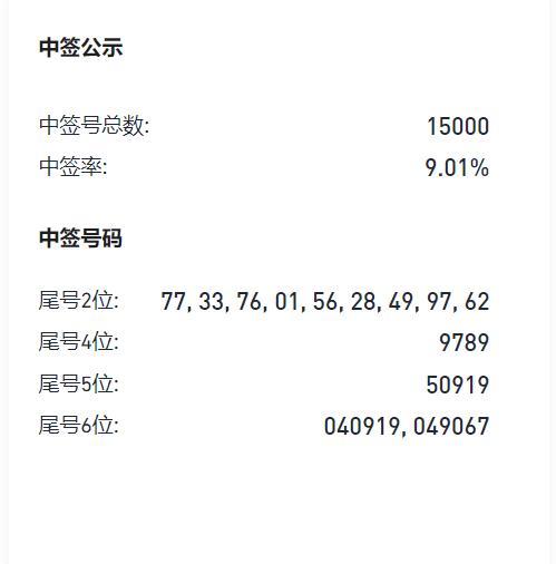 幣安 LaunchPad :所有的中籤資訊會公布在 KAVA 頁面的右方,包含中籤總數、中籤率、中籤號碼等等